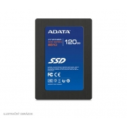 Memory expansion 120 GB SSD