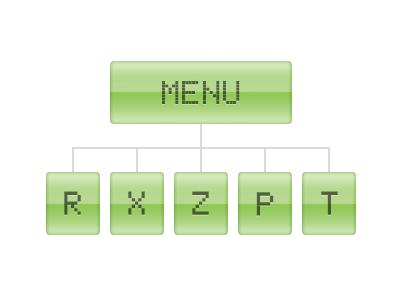 Jednoduché a intuitívne menu