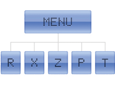 Intuitivní menu