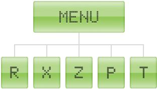 Jednoduché a intuitivní menu