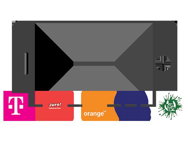 Dobitie kreditu mobilných operátorov